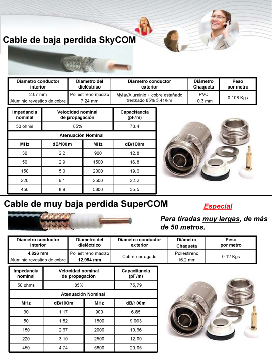 epetidor, amplificador telefonia móvil, F10w, gsm 2100 Mhz, telefonia, UMTS/3G,